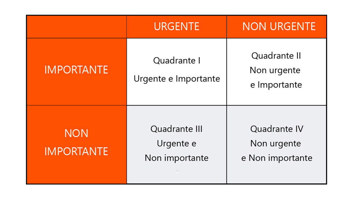 - Francesco BrioWeb Russo Consulente Marketing | Digital Marketing | Neuromarketing | Web Agency Venezia